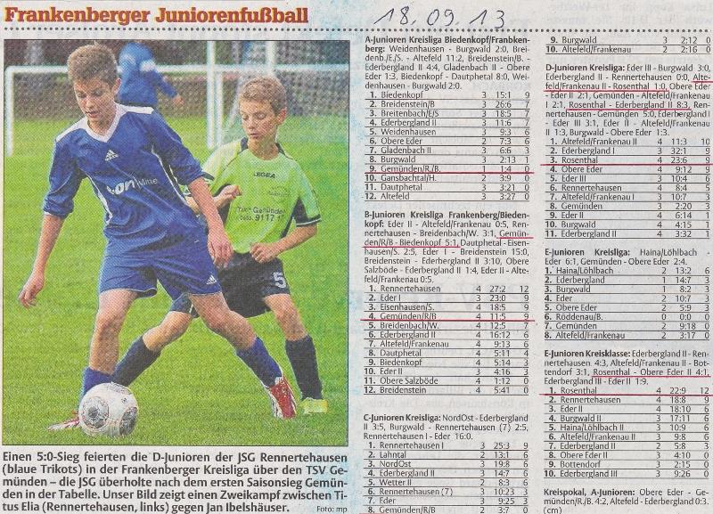 Zeitungsbericht Jugend 18.09.13 (800x577)